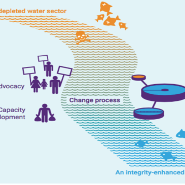 Virtual Training sessions on Water Integrity continues in 2017